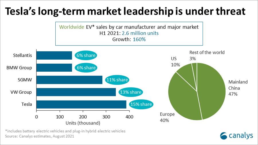 Auto elettrica, un successo crescente (e novità emiliane) 1